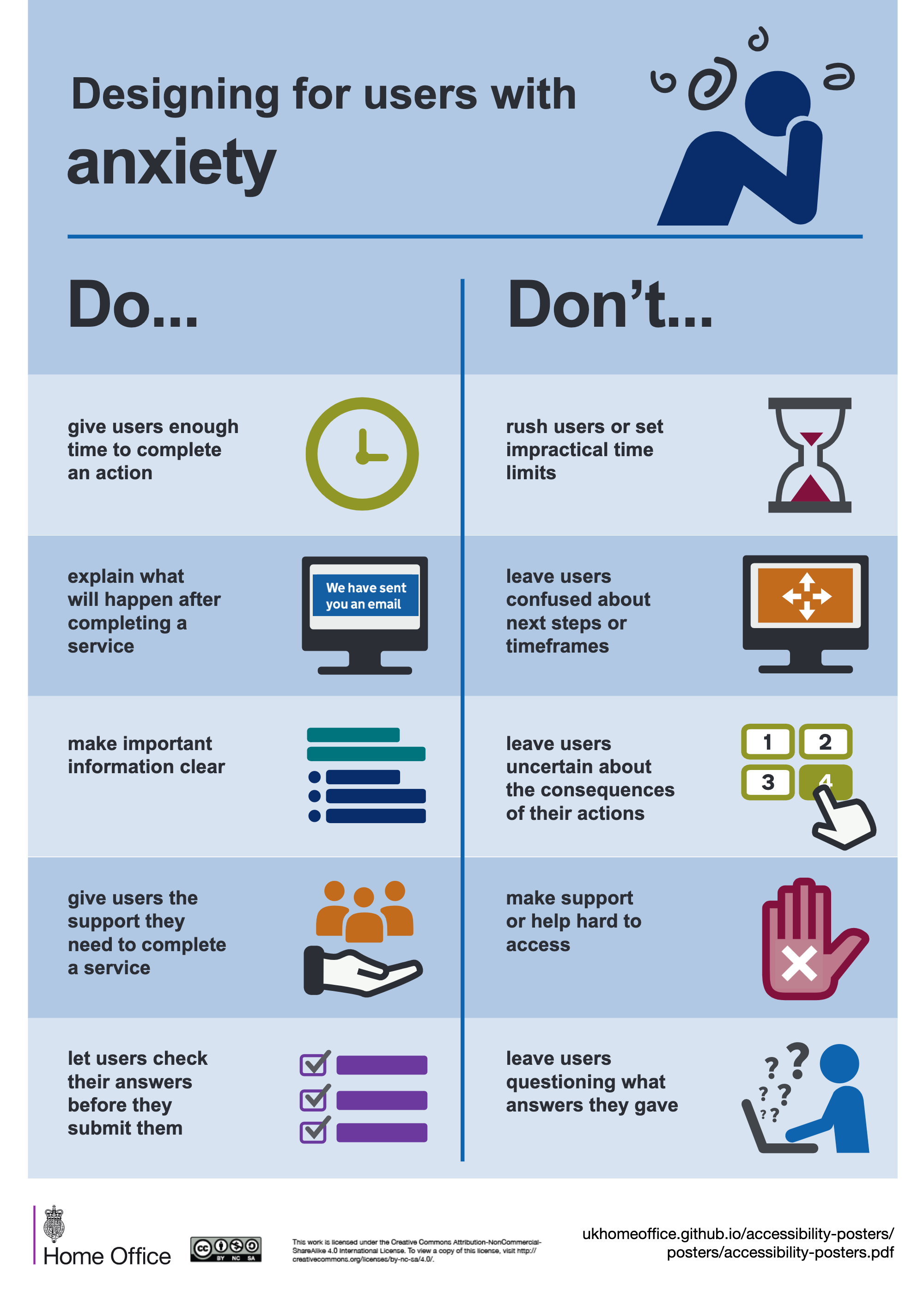 Designing for users with anxiety poster from the UK Home Office. A list of dos and don'ts.